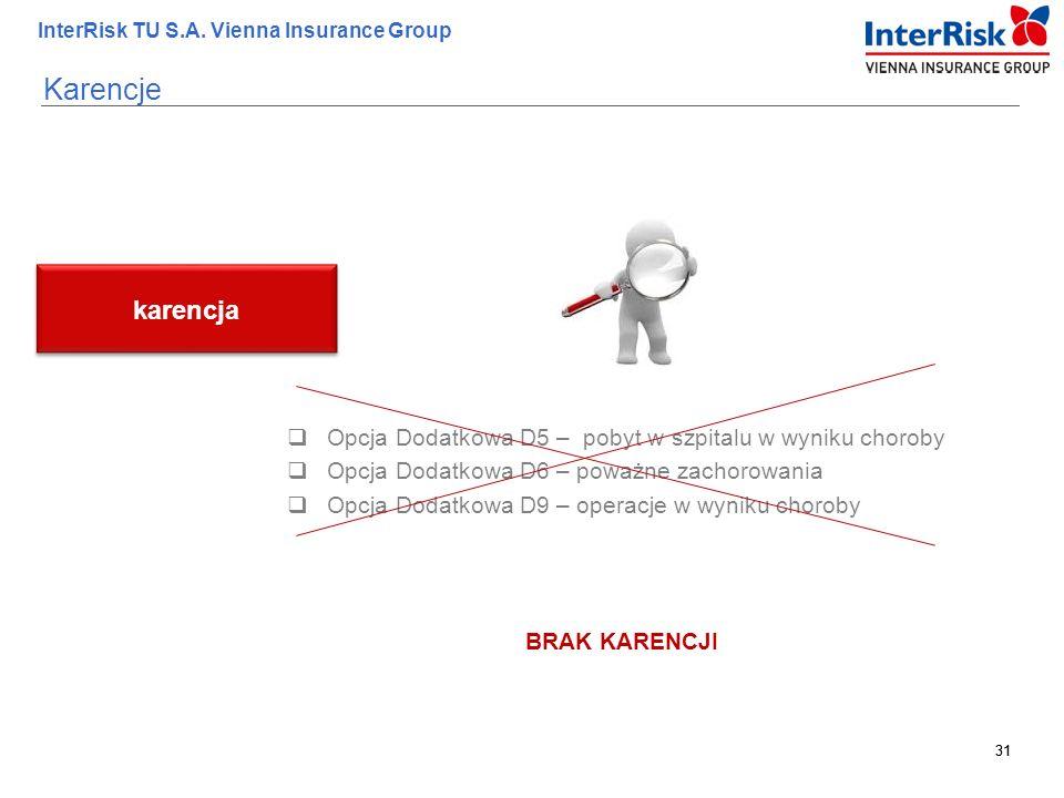 31 InterRisk TU S.A. Vienna Insurance Group 31  Opcja Dodatkowa D5 – pobyt w szpitalu w wyniku choroby  Opcja Dodatkowa D6 – poważne zachorowania 