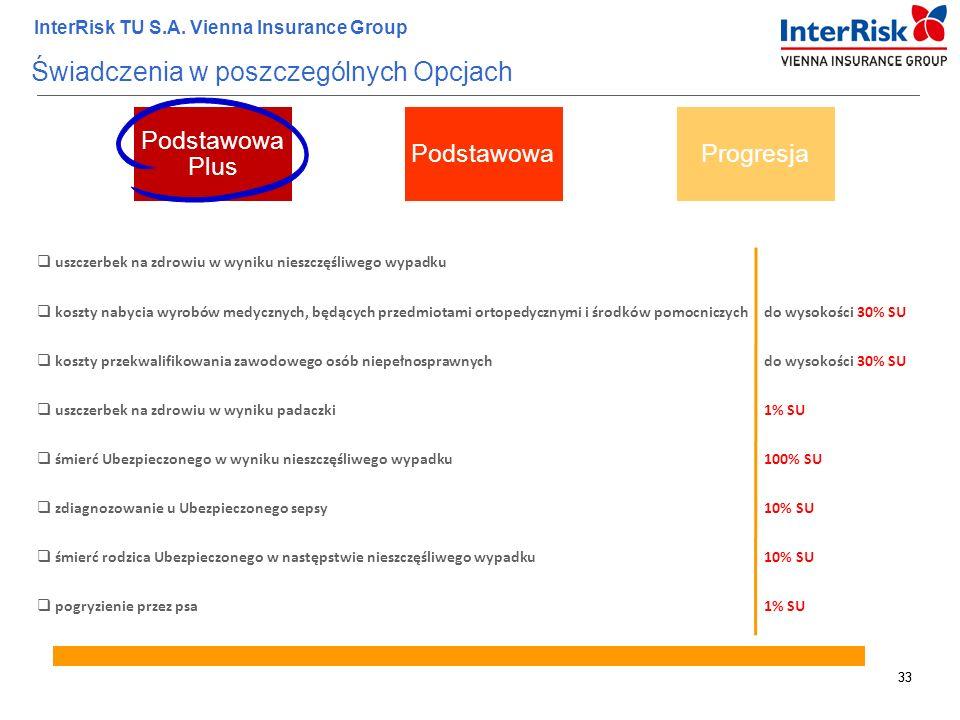 33 InterRisk TU S.A. Vienna Insurance Group 33 Świadczenia w poszczególnych Opcjach  uszczerbek na zdrowiu w wyniku nieszczęśliwego wypadku  koszty