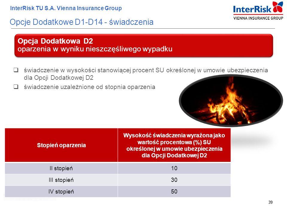 39 InterRisk TU S.A. Vienna Insurance Group 39 Opcja Dodatkowa D2 oparzenia w wyniku nieszczęśliwego wypadku  świadczenie w wysokości stanowiącej pro