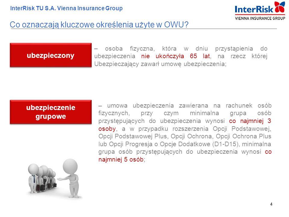 4 InterRisk TU S.A.Vienna Insurance Group 4 Co oznaczają kluczowe określenia użyte w OWU.