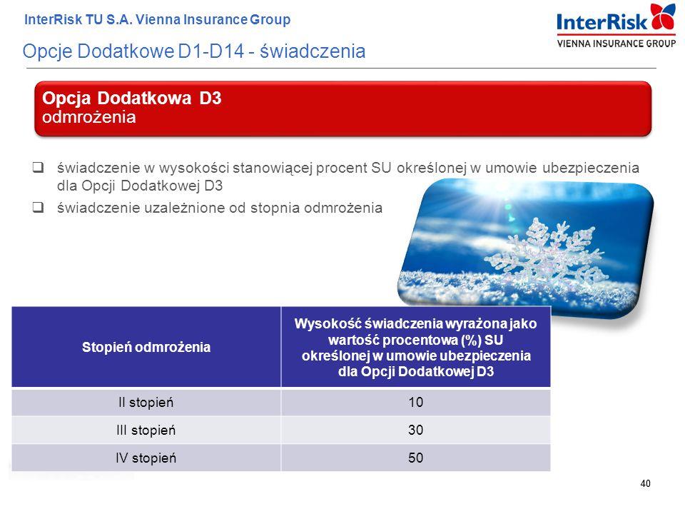 40 InterRisk TU S.A. Vienna Insurance Group 40 Opcje Dodatkowe D1-D14 - świadczenia Opcja Dodatkowa D3 odmrożenia  świadczenie w wysokości stanowiące