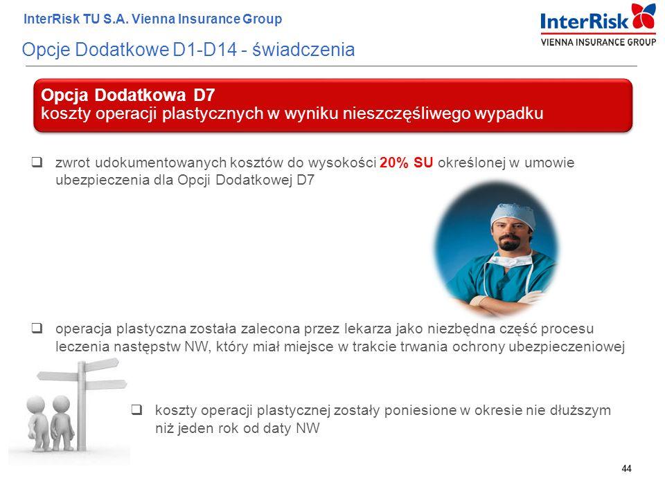 44 InterRisk TU S.A. Vienna Insurance Group 44 Opcje Dodatkowe D1-D14 - świadczenia Opcja Dodatkowa D7 koszty operacji plastycznych w wyniku nieszczęś