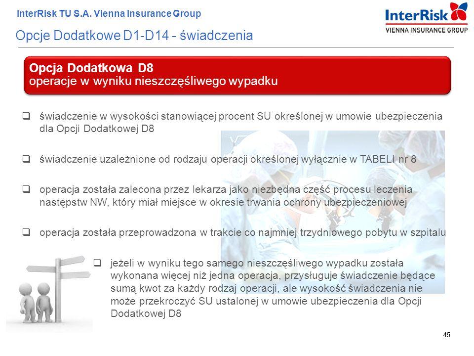 45 InterRisk TU S.A. Vienna Insurance Group 45 Opcje Dodatkowe D1-D14 - świadczenia Opcja Dodatkowa D8 operacje w wyniku nieszczęśliwego wypadku  świ