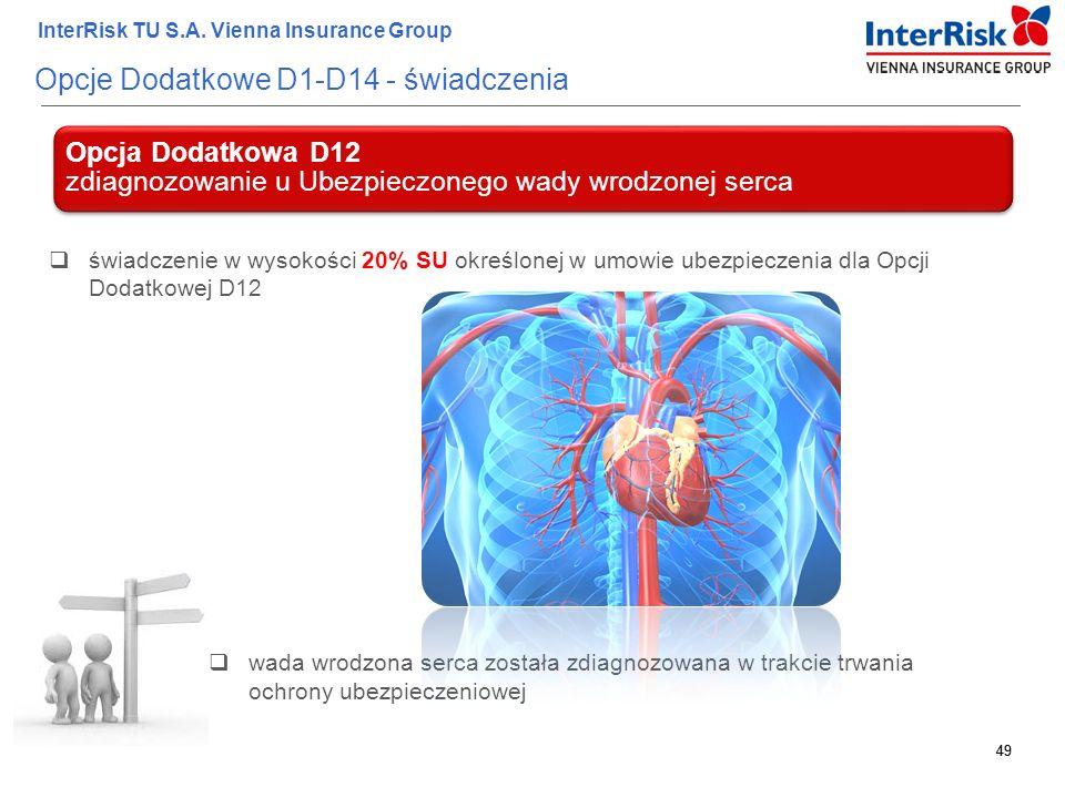 49 InterRisk TU S.A. Vienna Insurance Group 49 Opcje Dodatkowe D1-D14 - świadczenia Opcja Dodatkowa D12 zdiagnozowanie u Ubezpieczonego wady wrodzonej