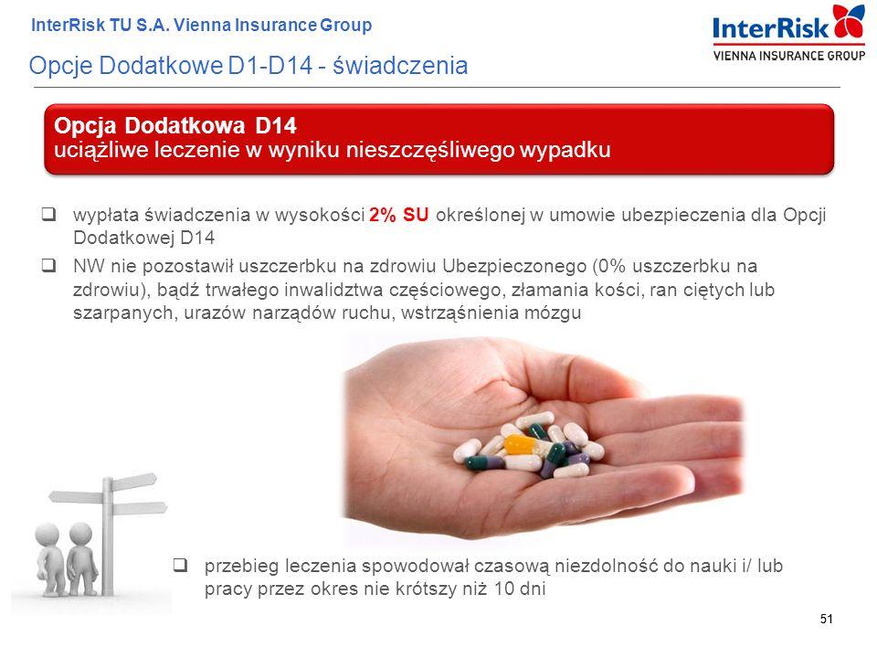 51 InterRisk TU S.A. Vienna Insurance Group 51 Opcje Dodatkowe D1-D14 - świadczenia Opcja Dodatkowa D14 uciążliwe leczenie w wyniku nieszczęśliwego wy