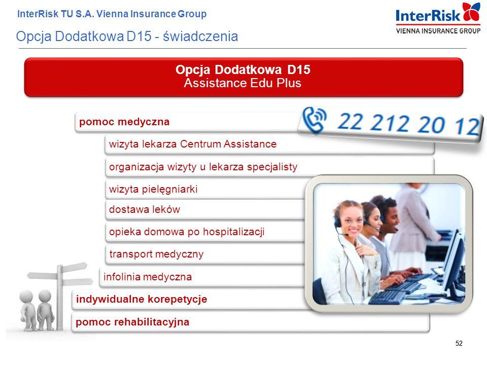 52 InterRisk TU S.A. Vienna Insurance Group 52 Opcja Dodatkowa D15 - świadczenia Opcja Dodatkowa D15 Assistance Edu Plus pomoc medycznawizyta lekarza