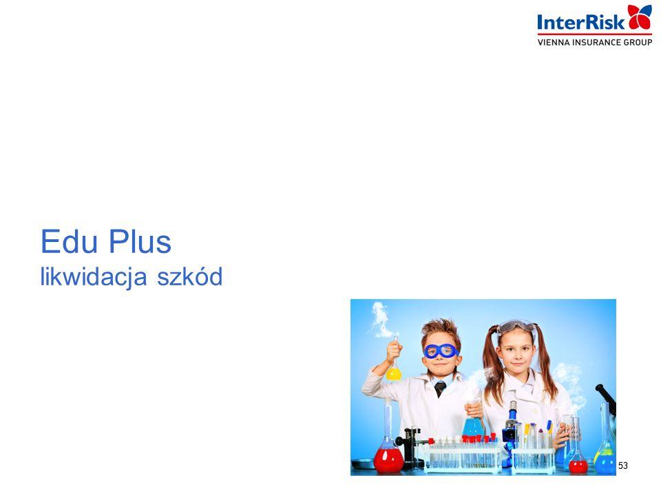 53 InterRisk TU S.A. Vienna Insurance Group 53 Edu Plus likwidacja szkód