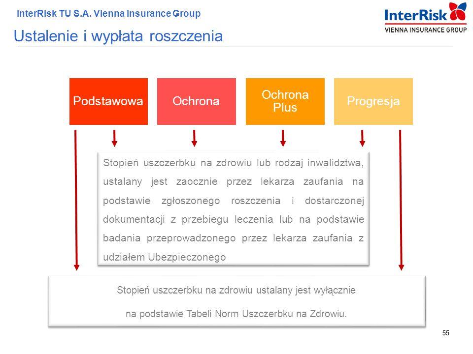 55 InterRisk TU S.A. Vienna Insurance Group 55 Ustalenie i wypłata roszczenia Podstawowa Ochrona Ochrona Plus Progresja Stopień uszczerbku na zdrowiu