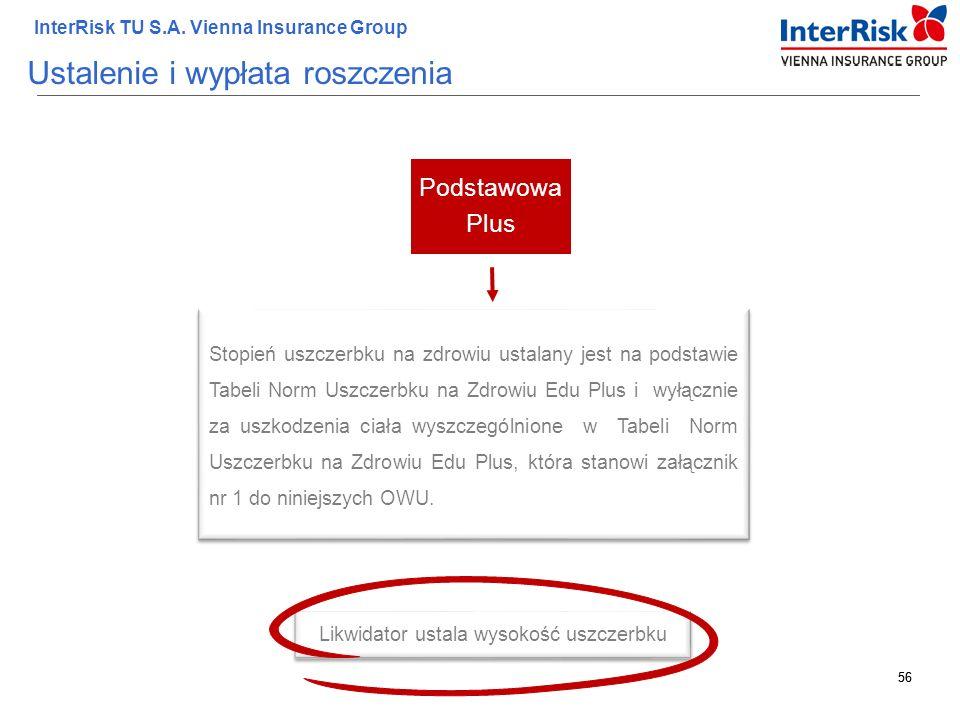 56 InterRisk TU S.A. Vienna Insurance Group 56 Ustalenie i wypłata roszczenia Podstawowa Plus Stopień uszczerbku na zdrowiu ustalany jest na podstawie