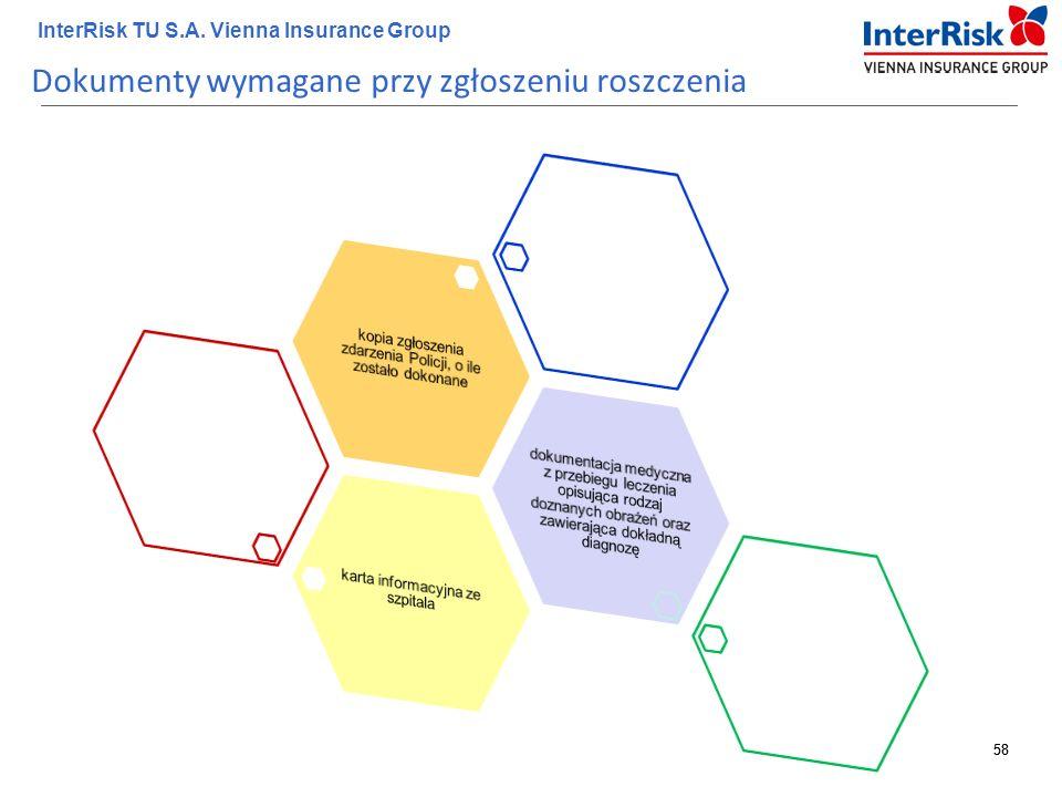 58 InterRisk TU S.A. Vienna Insurance Group 58 Dokumenty wymagane przy zgłoszeniu roszczenia