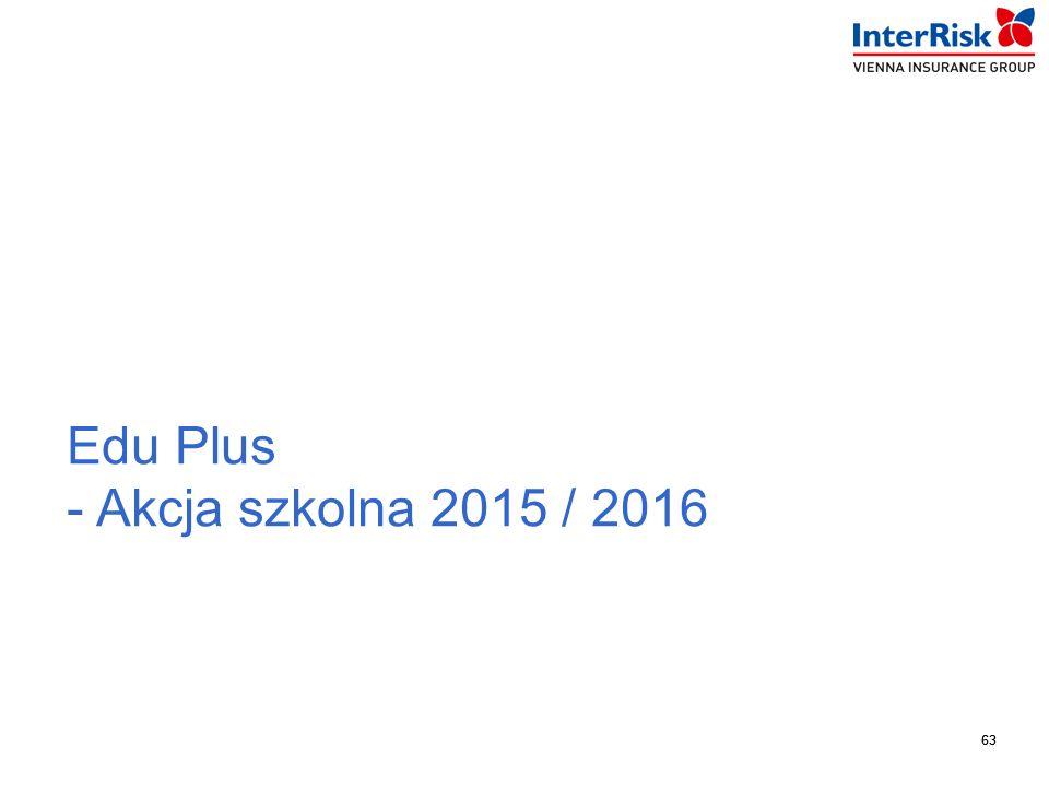 63 InterRisk TU S.A. Vienna Insurance Group 63 Edu Plus - Akcja szkolna 2015 / 2016