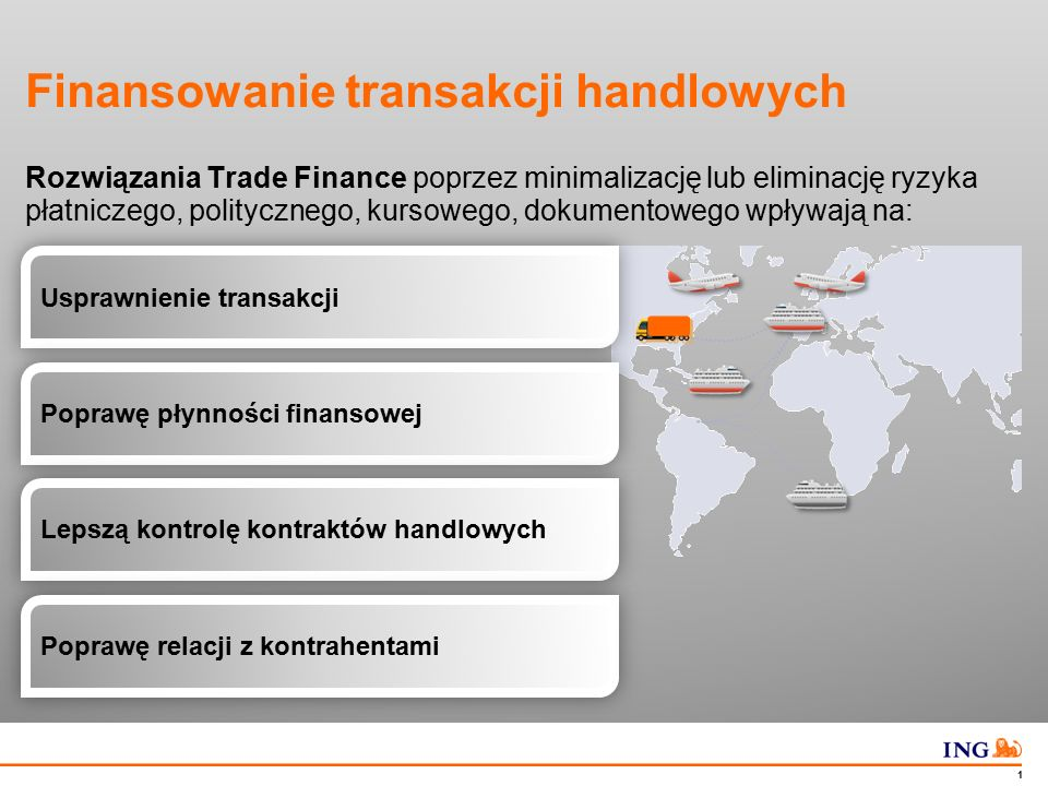 Do not put content in the Brand Signature area 1 Finansowanie transakcji handlowych Rozwiązania Trade Finance poprzez minimalizację lub eliminację ryz