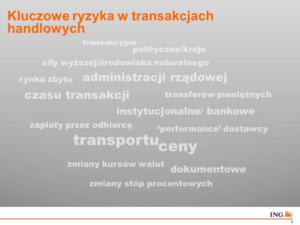 Do not put content in the Brand Signature area 3 Ryzyko w transakcjach handlowych Instrument Przewaga Importera (Kupującego) PrzedpłataPolecenie wypłaty Gwarancja terminowej płatności/ Akredytywa dokumentowa Inkaso dokumentoweInkaso/ dyskonto weksli Rachunek otwarty (zapłata po dostawie) Przewaga Eksportera (Sprzedającego) Rodzaj Czysty Dokumenty Eksporter (Dostawca) Importer (Odbiorca)
