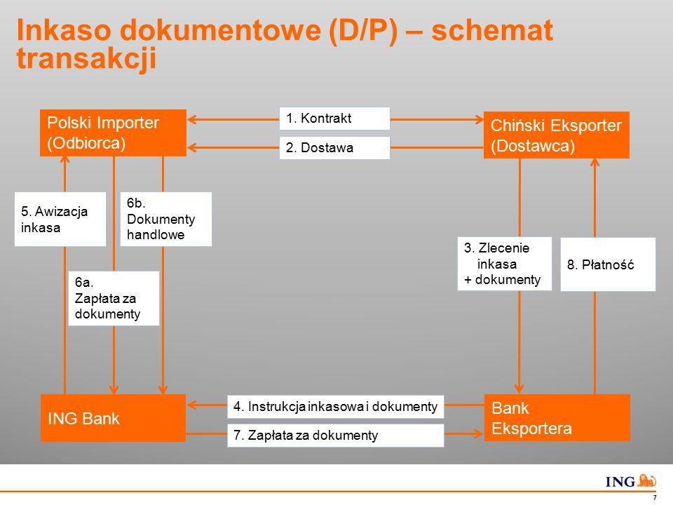 Do not put content in the Brand Signature area 8 Inkaso dokumentowe (D/A) – schemat transakcji ING Bank Chiński Eksporter (Dostawca) Polski Importer (Odbiorca) Bank Eksportera 1.