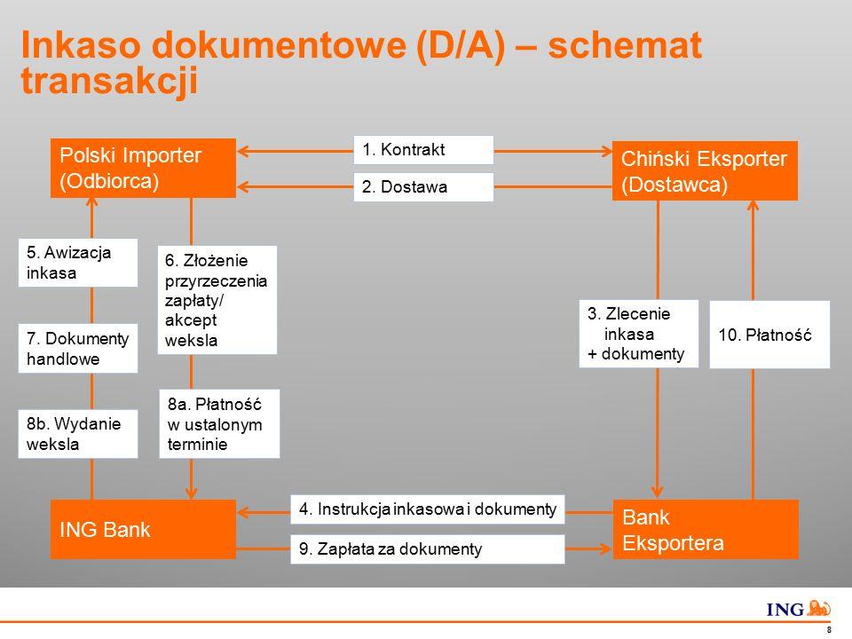 Do not put content in the Brand Signature area 8 Inkaso dokumentowe (D/A) – schemat transakcji ING Bank Chiński Eksporter (Dostawca) Polski Importer (