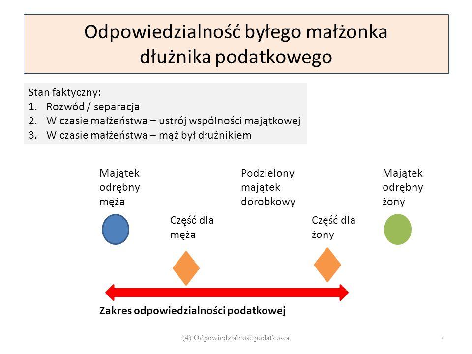 Odpowiedzialność solidarna podatników Wierzyciel Dłużnik solidarny Art.