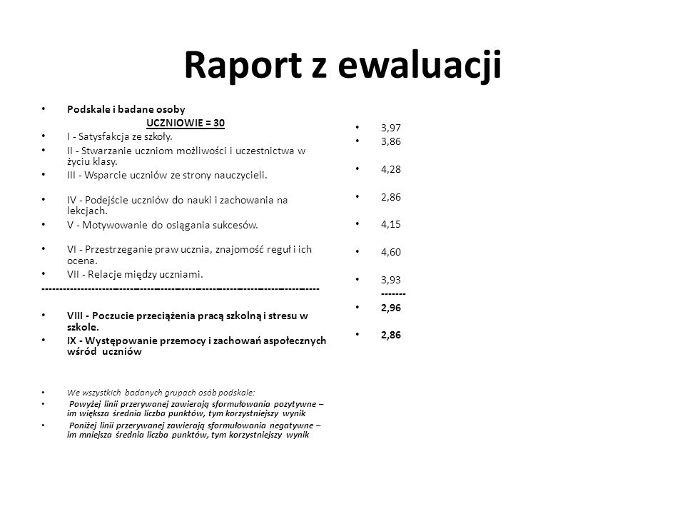 Raport z ewaluacji Podskale i badane osoby UCZNIOWIE = 30 I - Satysfakcja ze szkoły.