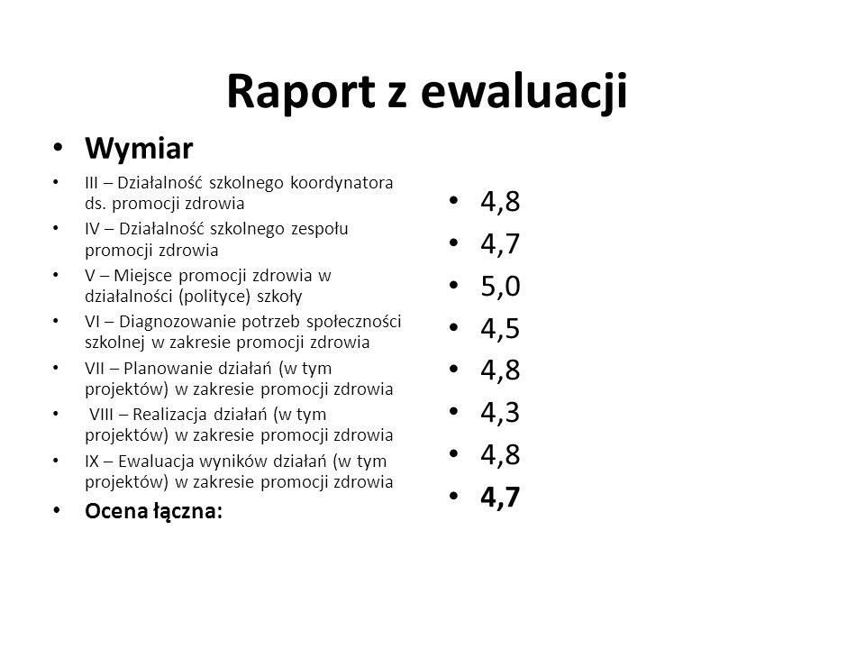 Raport z ewaluacji Wymiar III – Działalność szkolnego koordynatora ds.