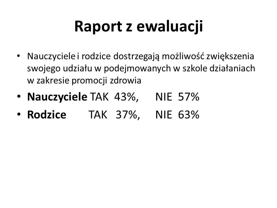 Raport z ewaluacji Podskale i badane osoby RODZICE N= 39 I - Satysfakcja ze szkoły dziecka.
