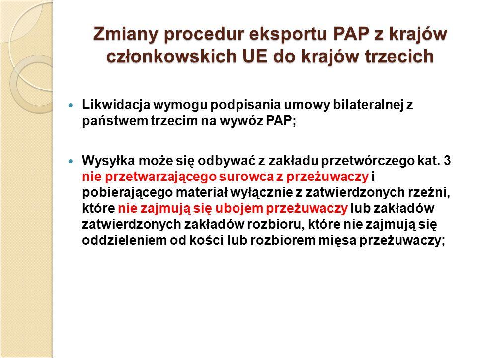 Zmiany procedur eksportu PAP z krajów członkowskich UE do krajów trzecich Likwidacja wymogu podpisania umowy bilateralnej z państwem trzecim na wywóz