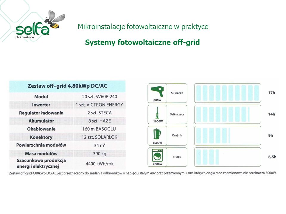 Mikroinstalacje fotowoltaiczne w praktyce Systemy fotowoltaiczne off-grid