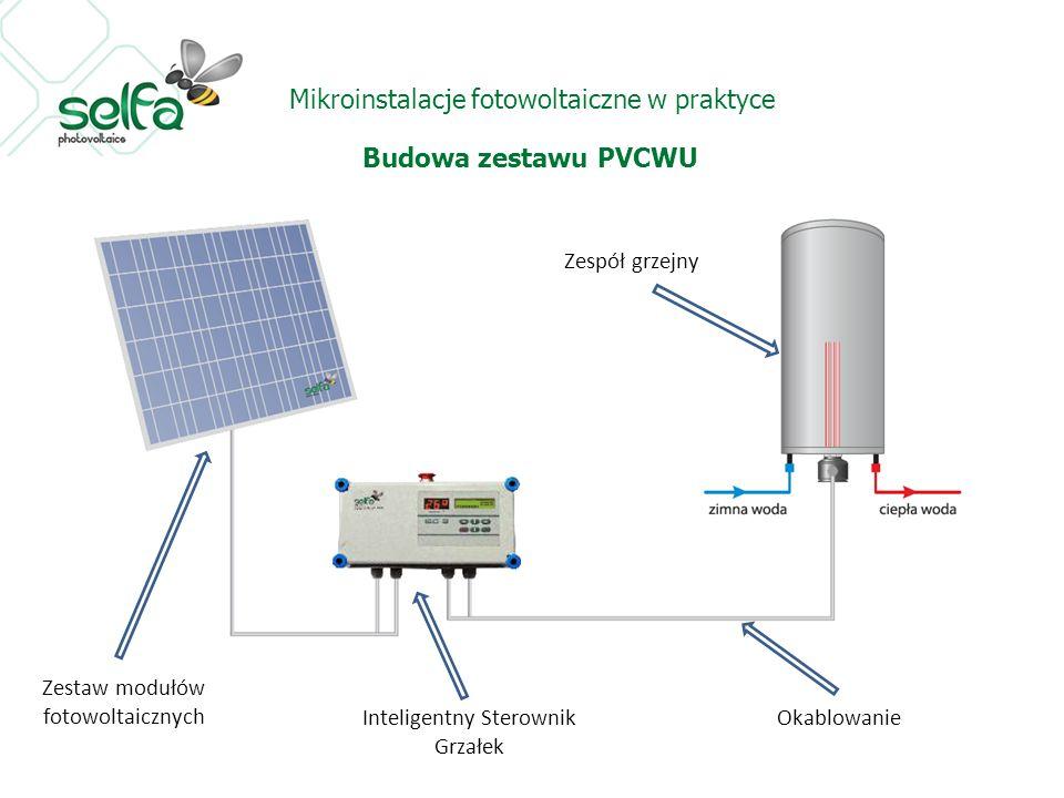 Mikroinstalacje fotowoltaiczne w praktyce Budowa zestawu PVCWU Zestaw modułów fotowoltaicznych Inteligentny Sterownik Grzałek Zespół grzejny Okablowan