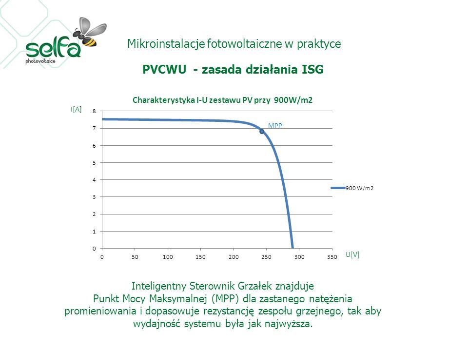 Mikroinstalacje fotowoltaiczne w praktyce PVCWU - zasada działania ISG Inteligentny Sterownik Grzałek znajduje Punkt Mocy Maksymalnej (MPP) dla zastanego natężenia promieniowania i dopasowuje rezystancję zespołu grzejnego, tak aby wydajność systemu była jak najwyższa.
