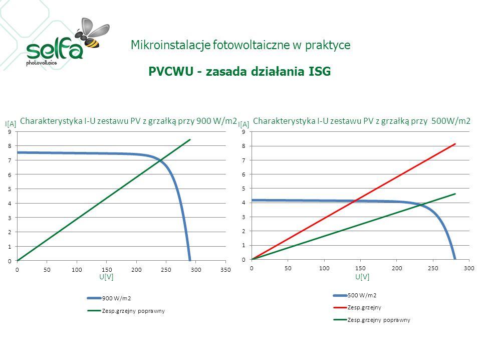 Mikroinstalacje fotowoltaiczne w praktyce PVCWU - zasada działania ISG U[V] I[A] U[V] I[A]