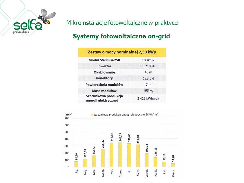 Mikroinstalacje fotowoltaiczne w praktyce PVCWU – zalety systemu 100% made by SELFA (zgłoszenie patentowe) prosty montaż system bezglikolowy brak pozwoleń związanych z podłączeniem do OSD Wysoka wydajność (ok.