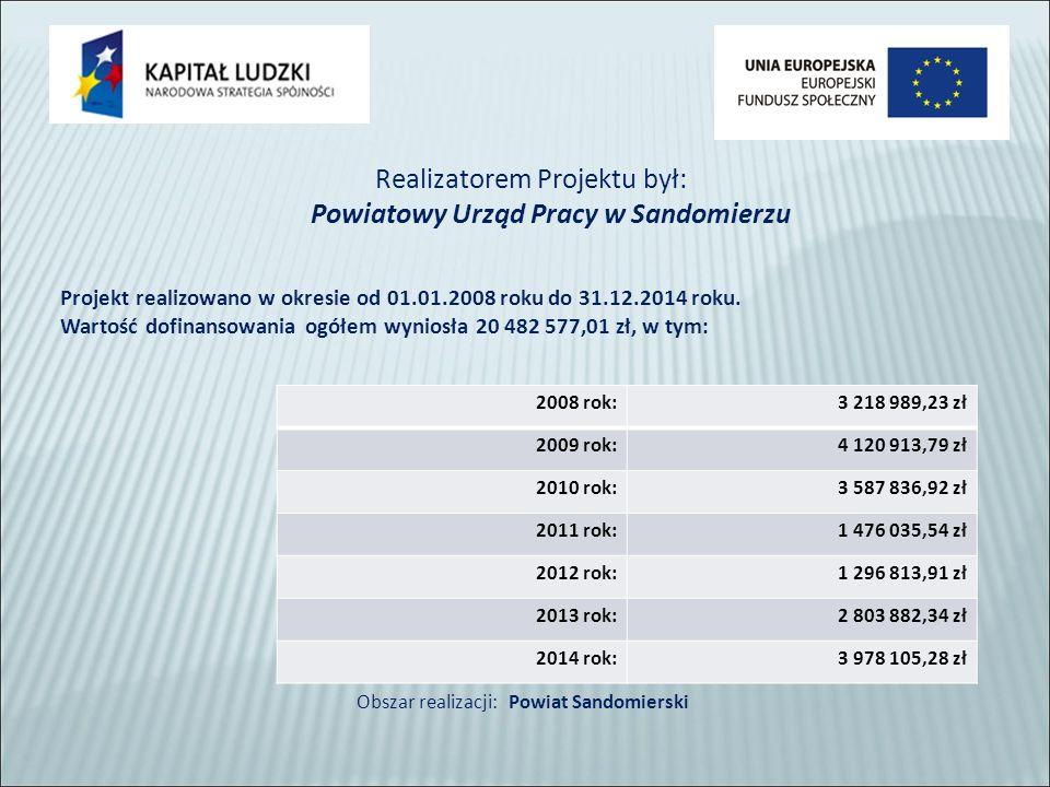 Realizatorem Projektu był: Powiatowy Urząd Pracy w Sandomierzu Projekt realizowano w okresie od 01.01.2008 roku do 31.12.2014 roku.