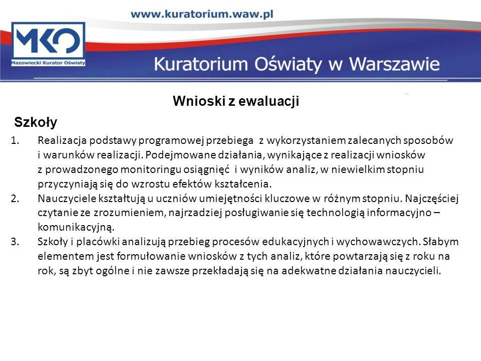 Wnioski z ewaluacji Szkoły 1.Realizacja podstawy programowej przebiega z wykorzystaniem zalecanych sposobów i warunków realizacji. Podejmowane działan