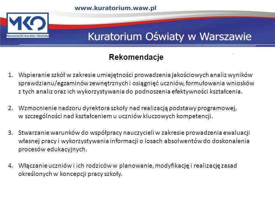 Rekomendacje 1.Wspieranie szkół w zakresie umiejętności prowadzenia jakościowych analiz wyników sprawdzianu/egzaminów zewnętrznych i osiągnięć uczniów, formułowania wniosków z tych analiz oraz ich wykorzystywania do podnoszenia efektywności kształcenia.