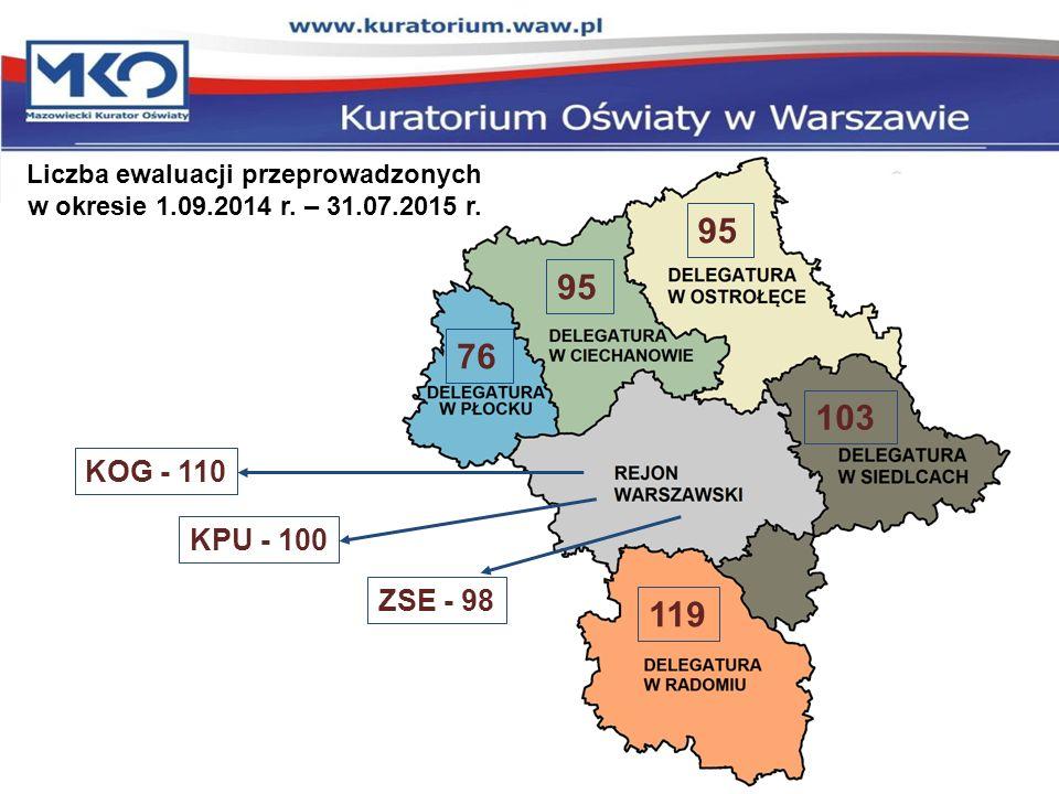 95 103 76 119 KOG - 110 KPU - 100 ZSE - 98 Liczba ewaluacji przeprowadzonych w okresie 1.09.2014 r. – 31.07.2015 r.