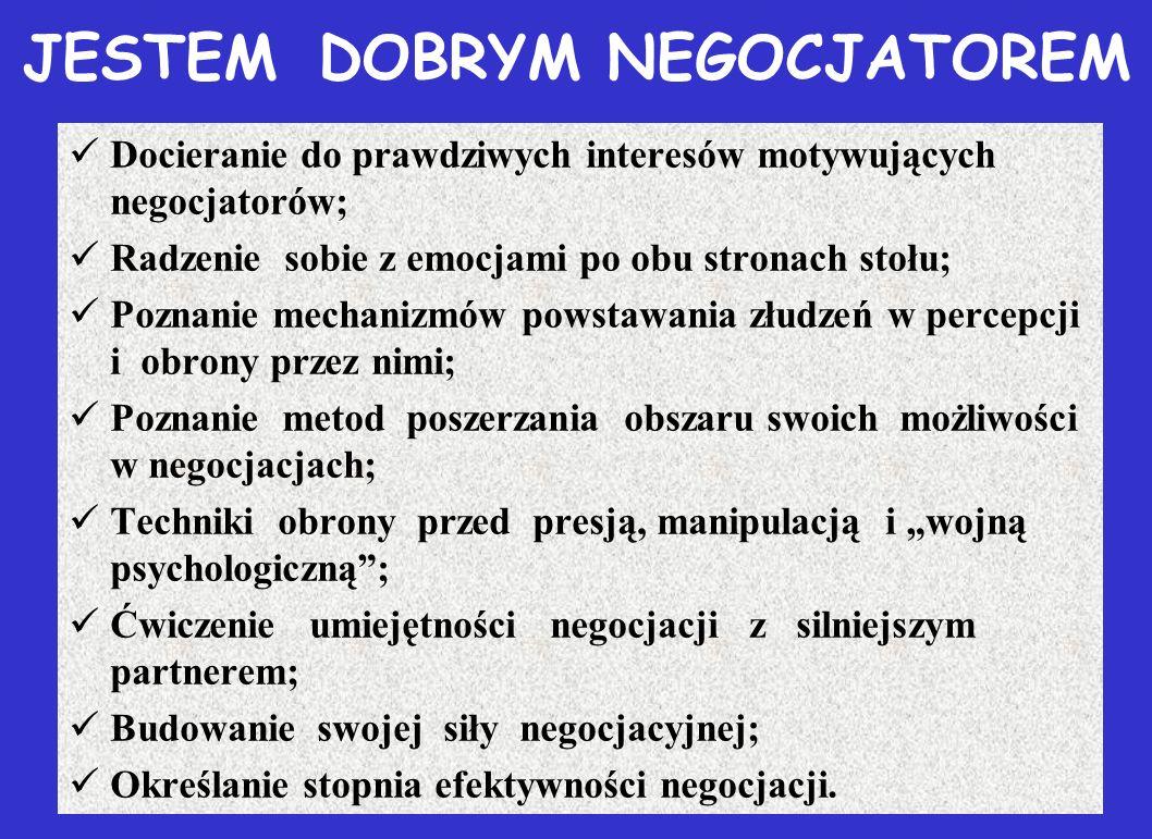 """JESTEM DOBRYM NEGOCJATOREM Docieranie do prawdziwych interesów motywujących negocjatorów; Radzenie sobie z emocjami po obu stronach stołu; Poznanie mechanizmów powstawania złudzeń w percepcji i obrony przez nimi; Poznanie metod poszerzania obszaru swoich możliwości w negocjacjach; Techniki obrony przed presją, manipulacją i """"wojną psychologiczną ; Ćwiczenie umiejętności negocjacji z silniejszym partnerem; Budowanie swojej siły negocjacyjnej; Określanie stopnia efektywności negocjacji."""