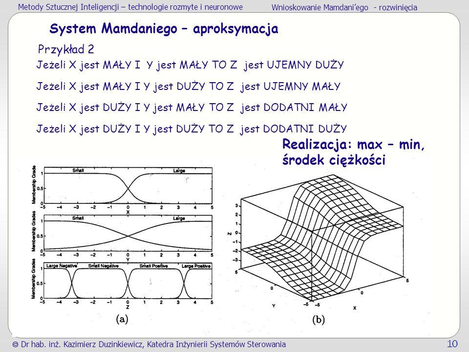 Metody Sztucznej Inteligencji – technologie rozmyte i neuronowe Wnioskowanie Mamdani'ego - rozwinięcia  Dr hab.