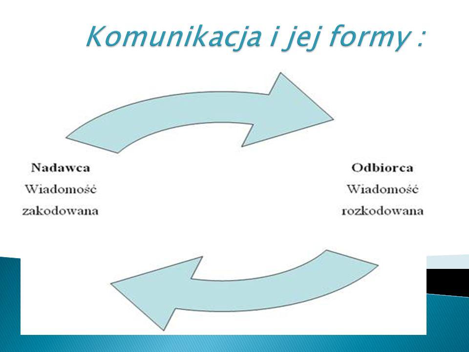  a) formy werbalne - najczęściej dotyczą języka są one używane, w celu określania, etykietowania, wyznaczania oraz definiowania uczuć, myśli, przedmiotów oraz wymiany ich z innymi osobami.