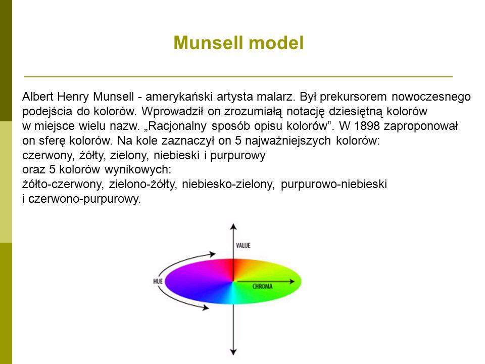 Munsell model Albert Henry Munsell - amerykański artysta malarz.