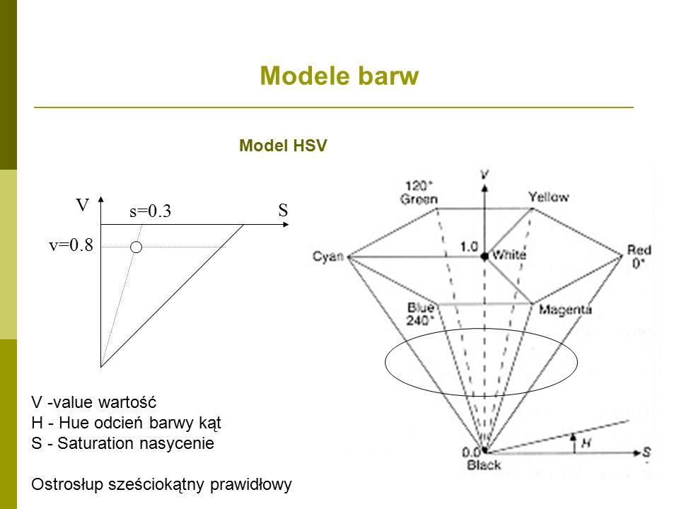 Modele barw Model HSV s=0.3 v=0.8 S V V -value wartość H - Hue odcień barwy kąt S - Saturation nasycenie Ostrosłup sześciokątny prawidłowy
