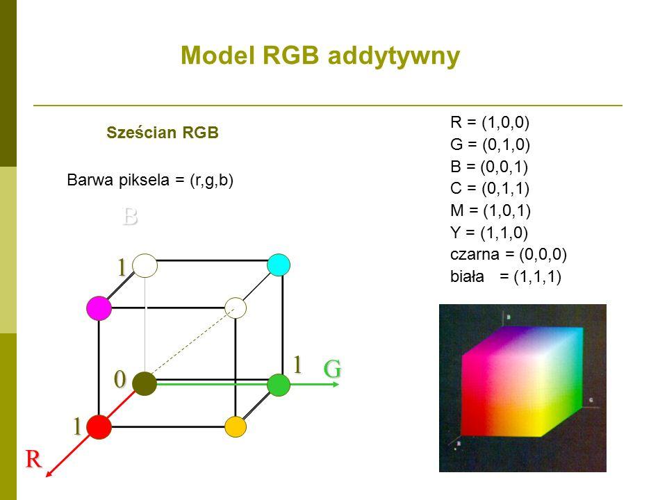 Barwa piksela = (r,g,b) R = (1,0,0) G = (0,1,0) B = (0,0,1) C = (0,1,1) M = (1,0,1) Y = (1,1,0) czarna = (0,0,0) biała = (1,1,1) Sześcian RGB R GB1 1 1 0 Model RGB addytywny