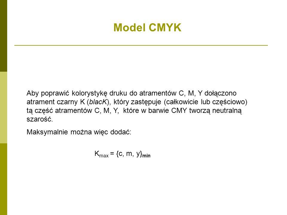 Aby poprawić kolorystykę druku do atramentów C, M, Y dołączono atrament czarny K (blacK), który zastępuje (całkowicie lub częściowo) tą część atramentów C, M, Y, które w barwie CMY tworzą neutralną szarość.