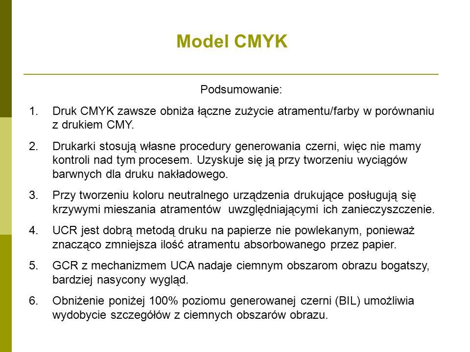 Podsumowanie: 1.Druk CMYK zawsze obniża łączne zużycie atramentu/farby w porównaniu z drukiem CMY.