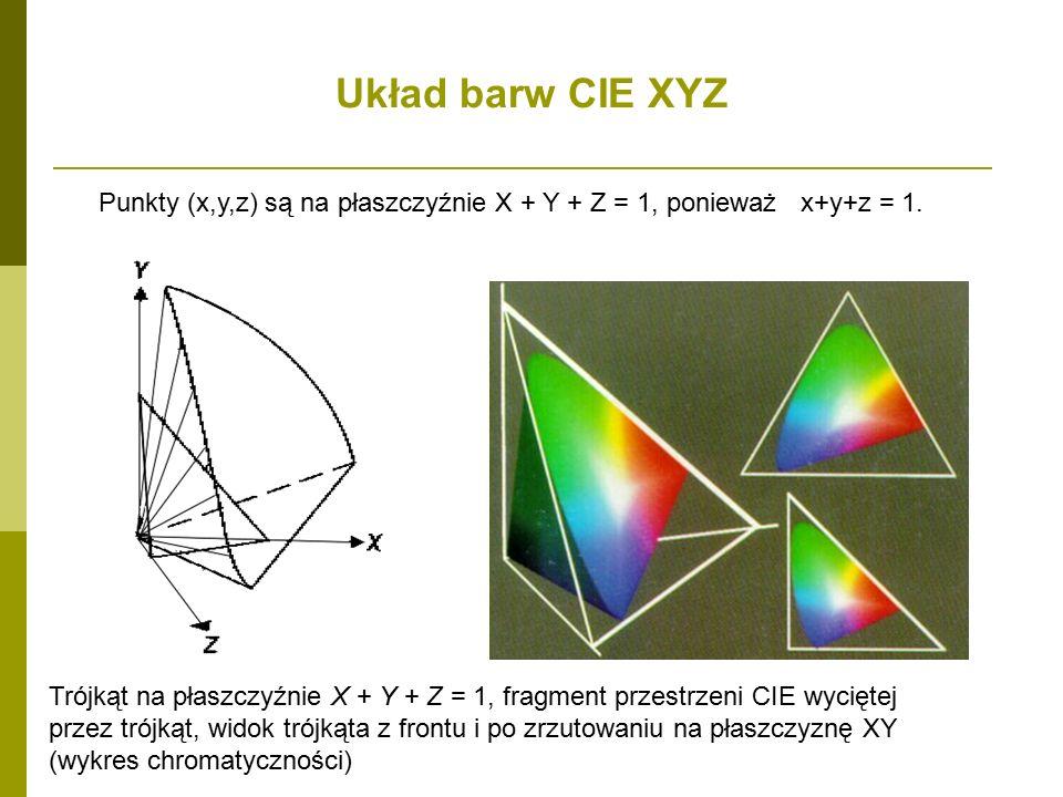 Układ barw CIE XYZ Punkty (x,y,z) są na płaszczyźnie X + Y + Z = 1, ponieważ x+y+z = 1.