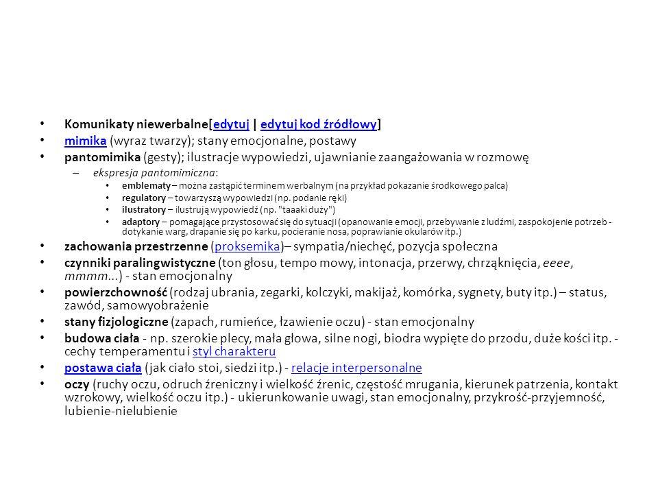 Komunikaty niewerbalne[edytuj | edytuj kod źródłowy]edytujedytuj kod źródłowy mimika (wyraz twarzy); stany emocjonalne, postawy mimika pantomimika (ge