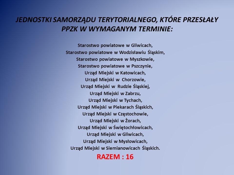 JEDNOSTKI SAMORZĄDU TERYTORIALNEGO, KTÓRE PRZESŁAŁY PPZK W WYMAGANYM TERMINIE: Starostwo powiatowe w Gliwicach, Starostwo powiatowe w Wodzisławiu Śląs