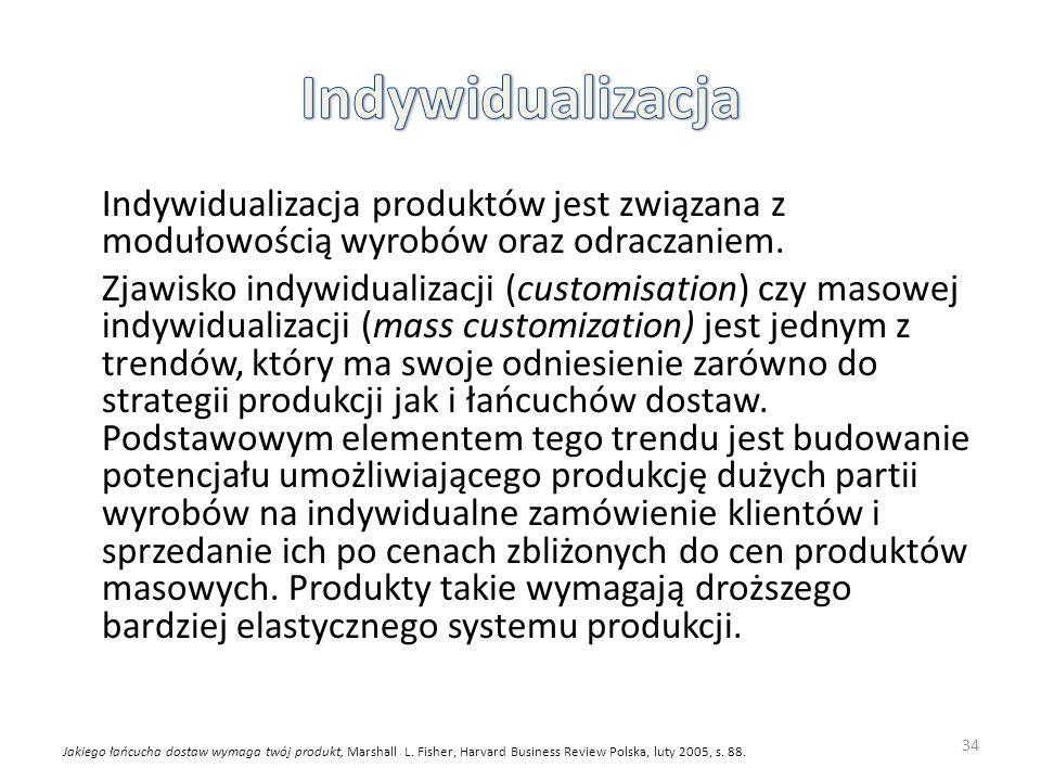 Indywidualizacja produktów jest związana z modułowością wyrobów oraz odraczaniem.