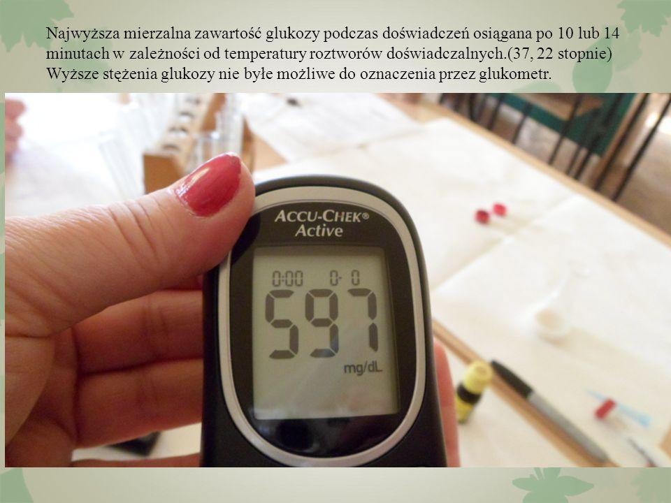 Najwyższa mierzalna zawartość glukozy podczas doświadczeń osiągana po 10 lub 14 minutach w zależności od temperatury roztworów doświadczalnych.(37, 22