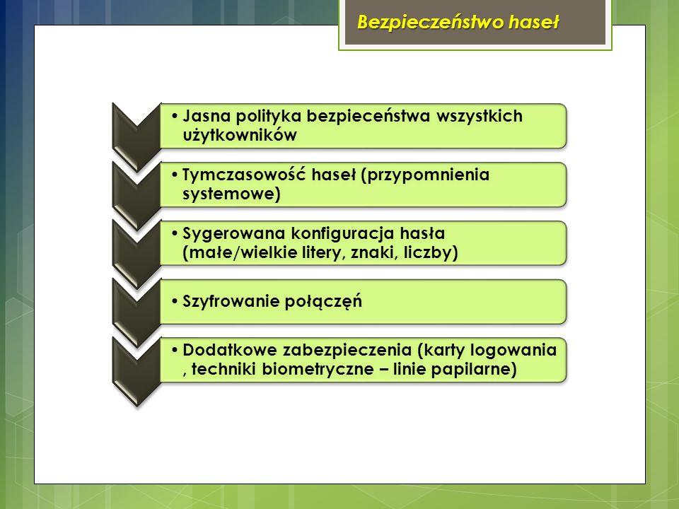 Bezpieczeństwo haseł Jasna polityka bezpieceństwa wszystkich użytkowników Tymczasowość haseł (przypomnienia systemowe) Sygerowana konfiguracja hasła (małe/wielkie litery, znaki, liczby) Szyfrowanie połączęń Dodatkowe zabezpieczenia (karty logowania, techniki biometryczne – linie papilarne)