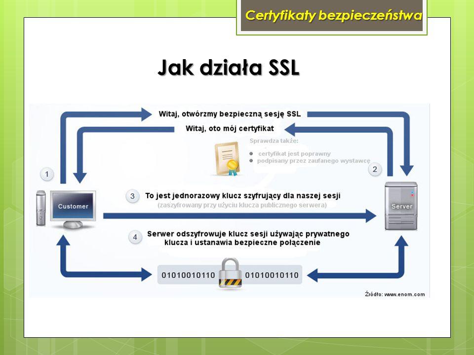 Certyfikaty bezpieczeństwa Jak działa SSL