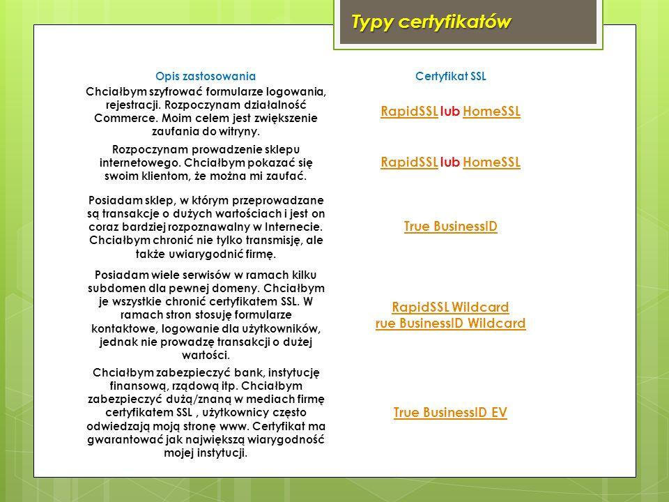 Typy certyfikatów Opis zastosowaniaCertyfikat SSL Chciałbym szyfrować formularze logowania, rejestracji.