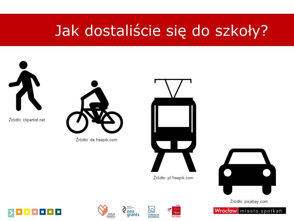 Znaki chroniące miejsce dla pieszych Rys. Agnieszka Bocheńska